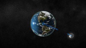 Die Kräfte von Erde und Mond wirken aufeinander